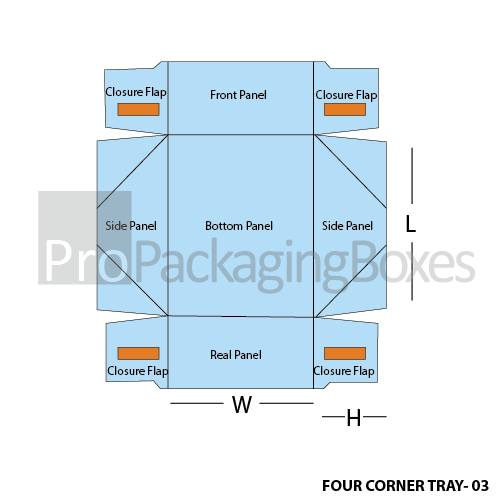 Custom Four Corner Packaging Trays - Template View