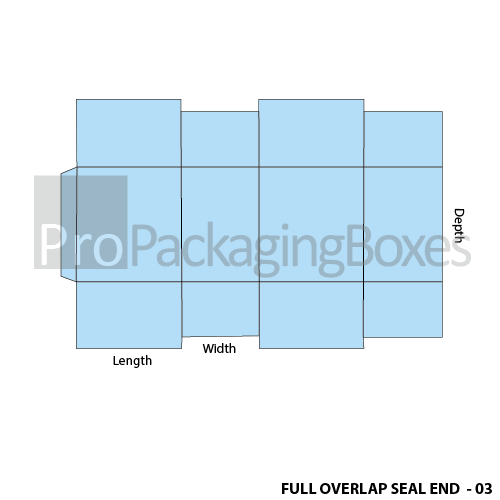 Custom Full Overlap Seal End Packaging Boxes - Template View