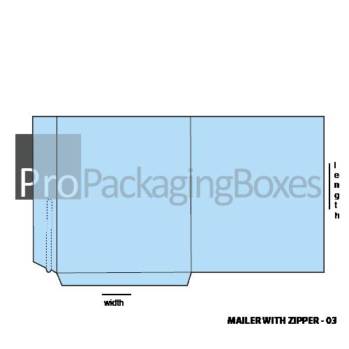Custom Mailer with Zipper Template View